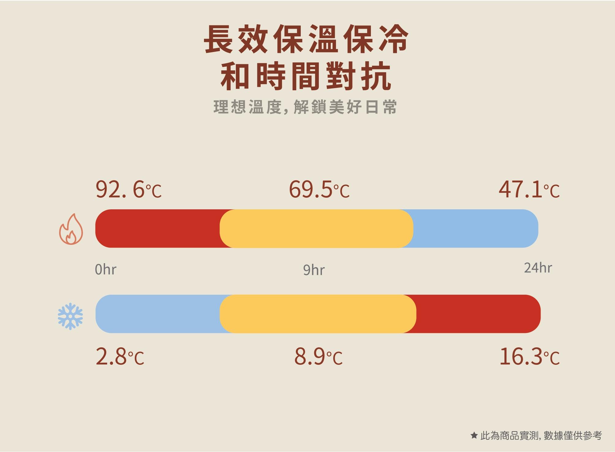 溫度測量 1.jpg